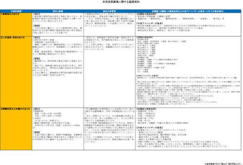 bosyushiryo.jpg